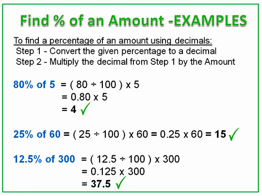 Percentage Decimals Method Examples
