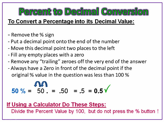 Percentages to Decimal Conversion