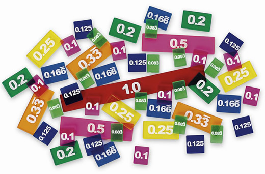 Decimal Tiles for Math Teachers