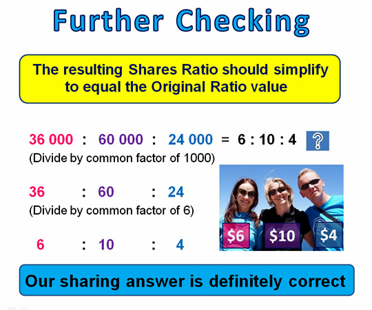 Ratios Sharing Five