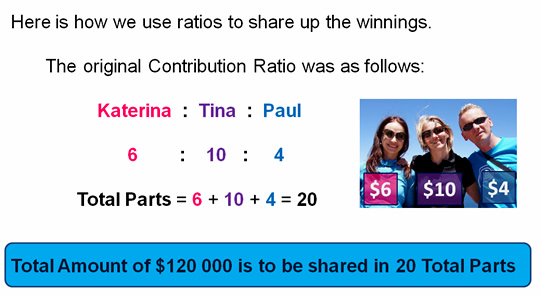 Ratios Sharing Two