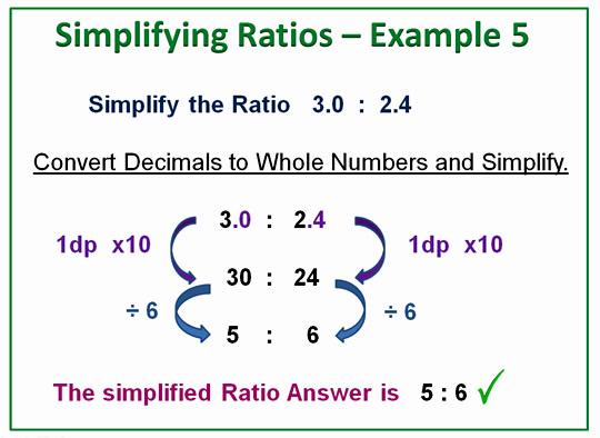 Math Ratios 11