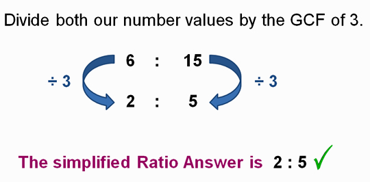 Math Ratios 5