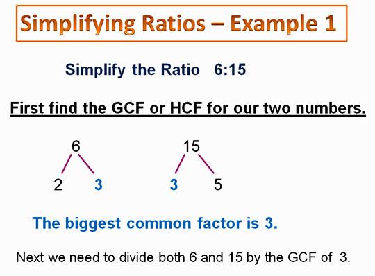 Math Ratios 4