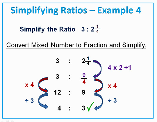 Math Ratios 10