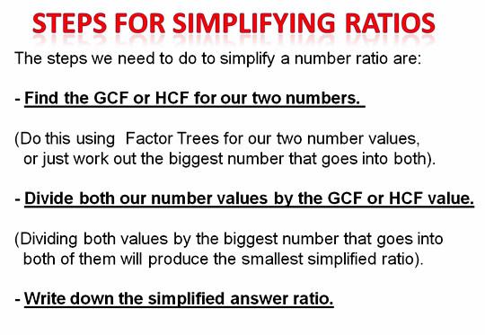 Math Ratios 3
