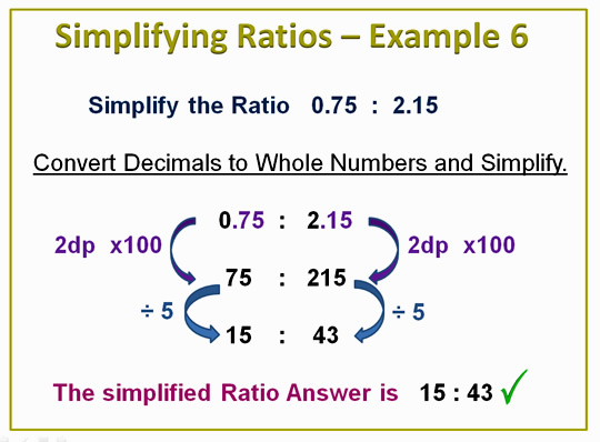 Math Ratios 12