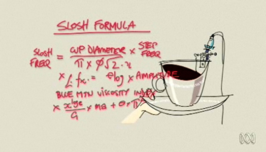 Slosh Formula from ABC Catalyst Video