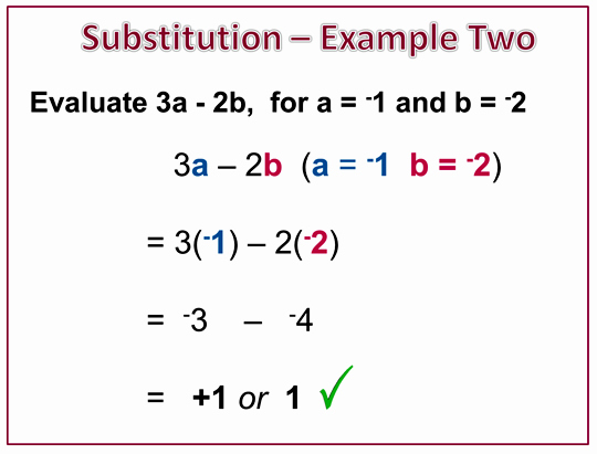 Algebra Expressions Negatives - Example Two