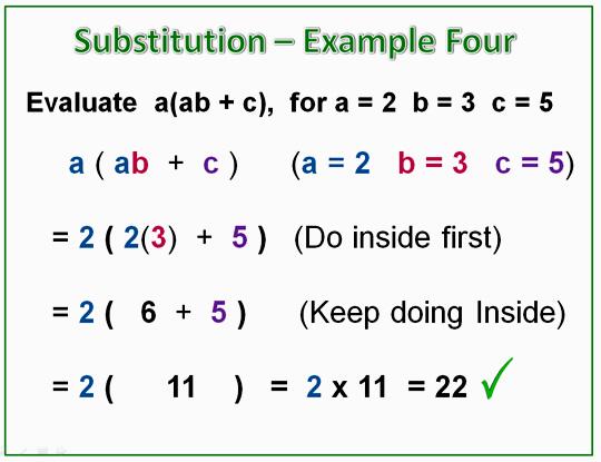Algebra Substitution Example 4