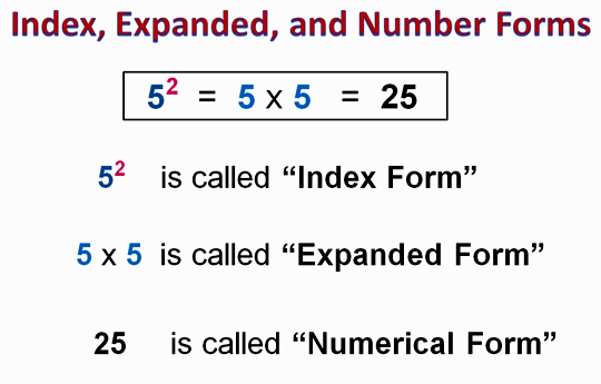 Exponents 7