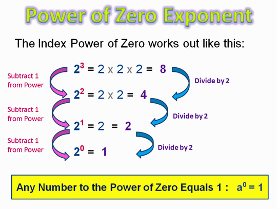Exponents Ten