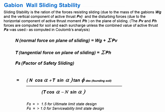 Olivers Hill Wall Collapse Passys World of Mathematics