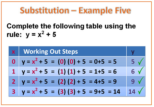 Exponents Substitution 11