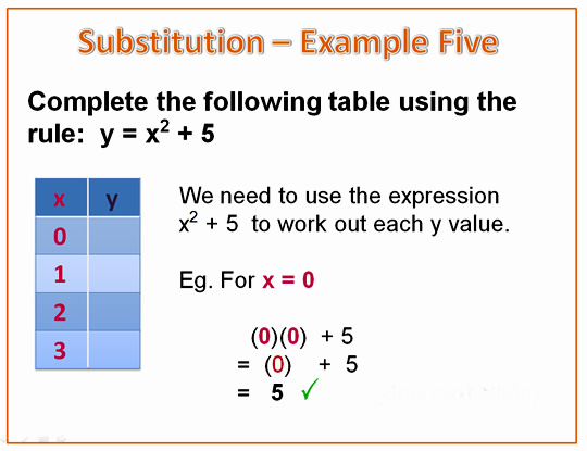 Exponents Substitution 10
