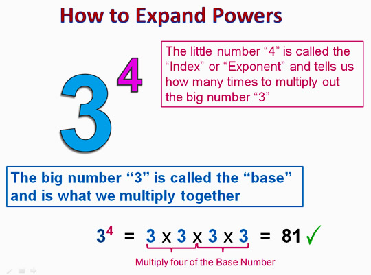Exponents Substitution 3
